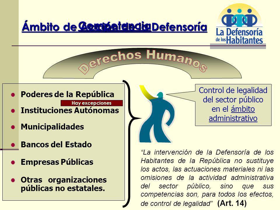 Poderes de la República Instituciones Autónomas Municipalidades Bancos del Estado Empresas Públicas Otras organizaciones públicas no estatales.
