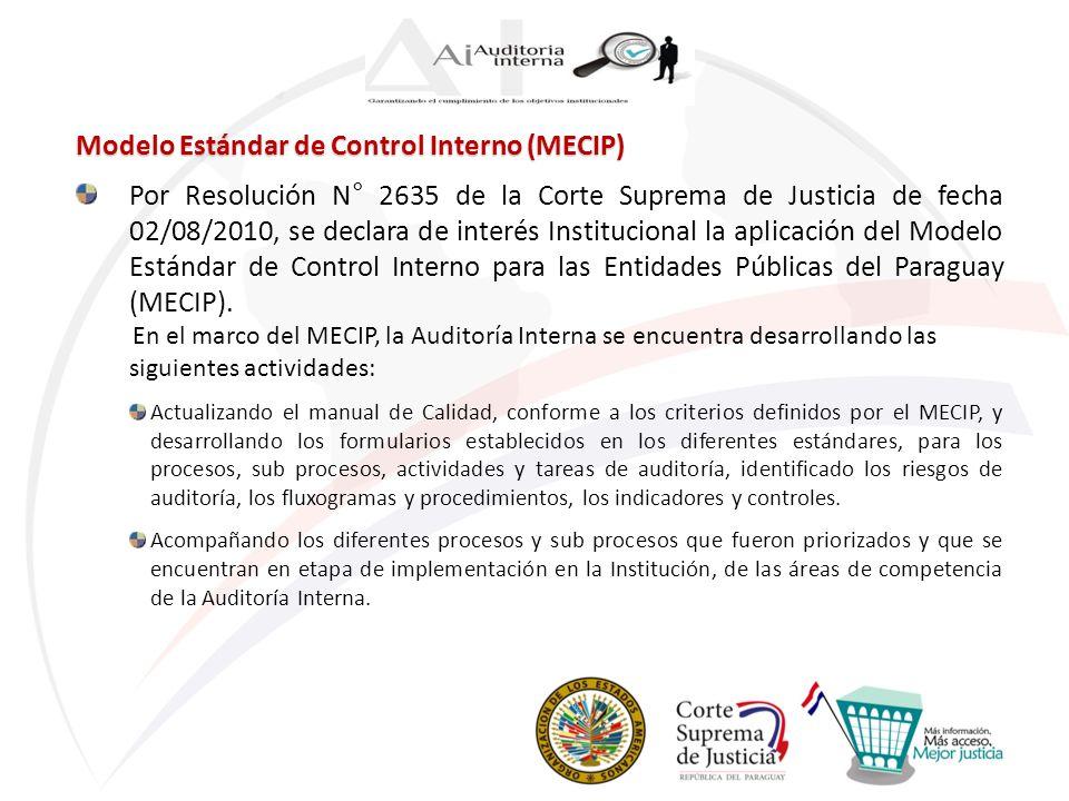 Modelo Estándar de Control Interno (MECIP) Por Resolución N° 2635 de la Corte Suprema de Justicia de fecha 02/08/2010, se declara de interés Instituci