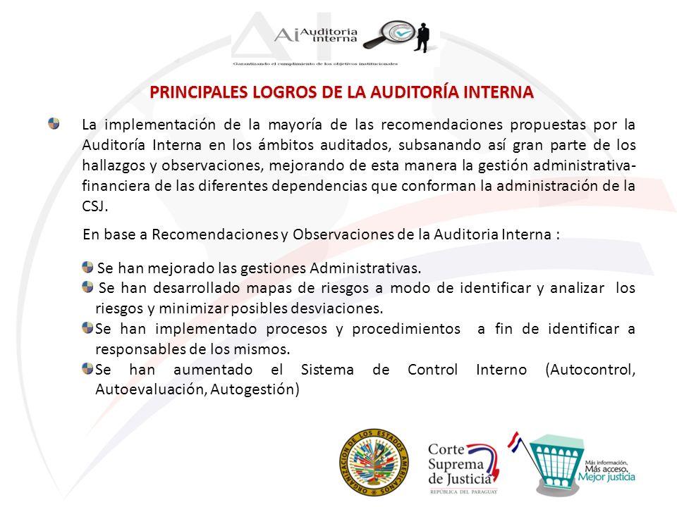 PRINCIPALES LOGROS DE LA AUDITORÍA INTERNA La implementación de la mayoría de las recomendaciones propuestas por la Auditoría Interna en los ámbitos a