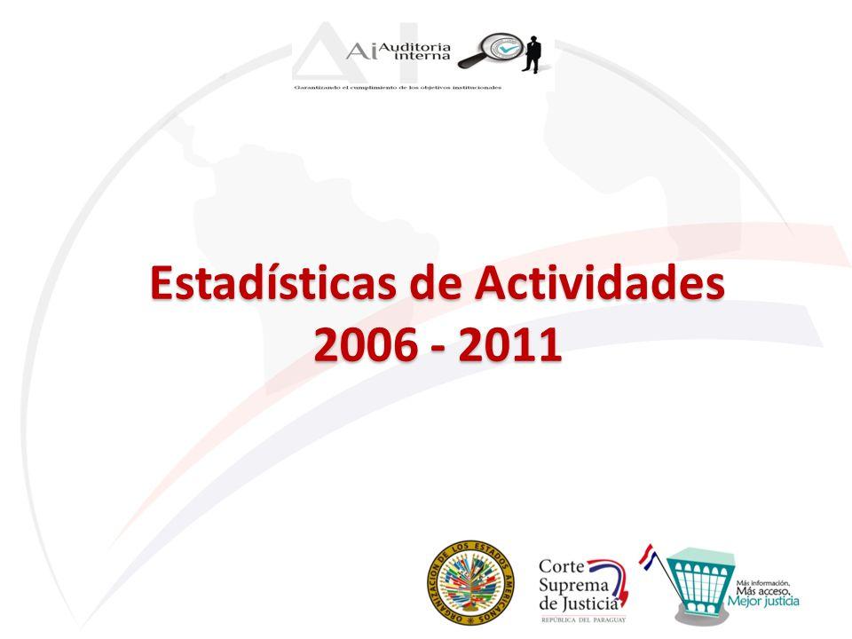 Estadísticas de Actividades 2006 - 2011