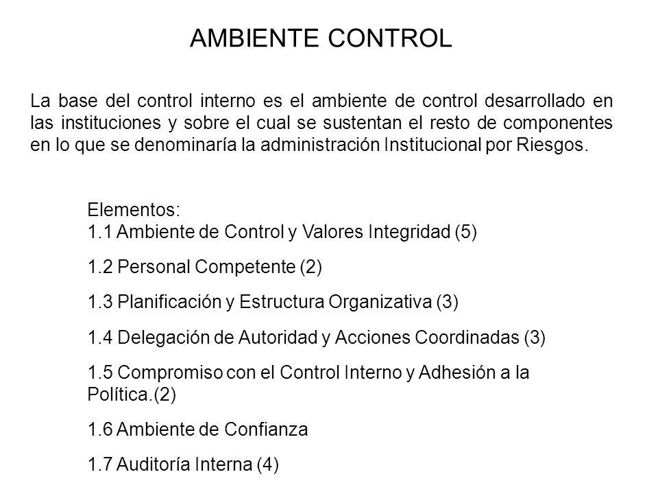 AMBIENTE CONTROL La base del control interno es el ambiente de control desarrollado en las instituciones y sobre el cual se sustentan el resto de comp