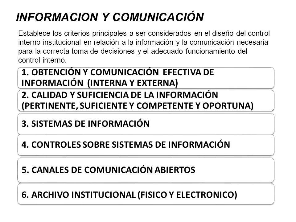 INFORMACION Y COMUNICACIÓN 1. OBTENCIÓN Y COMUNICACIÓN EFECTIVA DE INFORMACIÓN (INTERNA Y EXTERNA) 2. CALIDAD Y SUFICIENCIA DE LA INFORMACIÓN (PERTINE