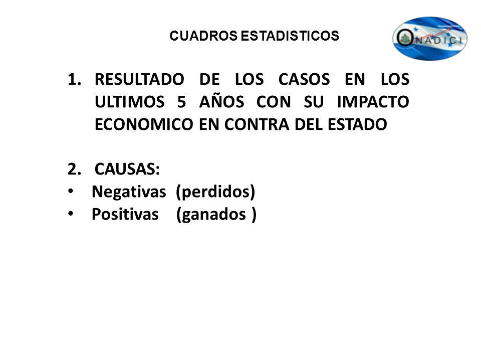 MATRIZ DE ELECUADROS ESTADISTICOS 1.RESULTADO DE LOS CASOS EN LOS ULTIMOS 5 AÑOS CON SU IMPACTO ECONOMICO EN CONTRA DEL ESTADO 2.CAUSAS: Negativas (pe