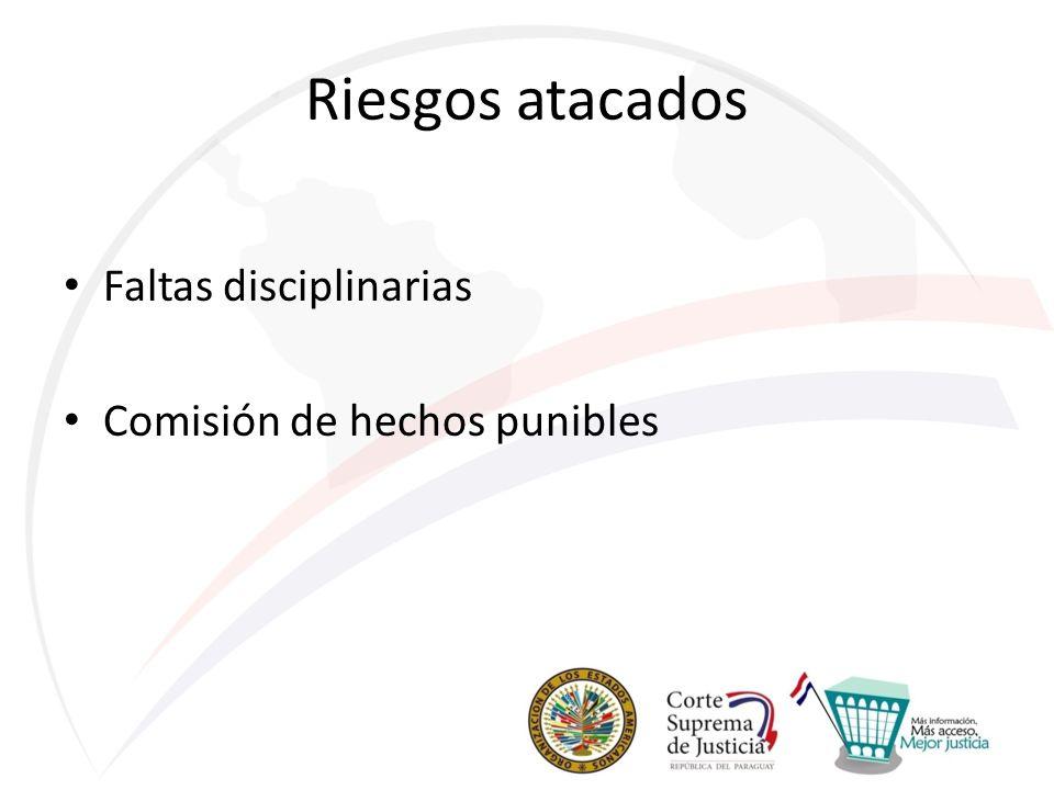Riesgos atacados Faltas disciplinarias Comisión de hechos punibles