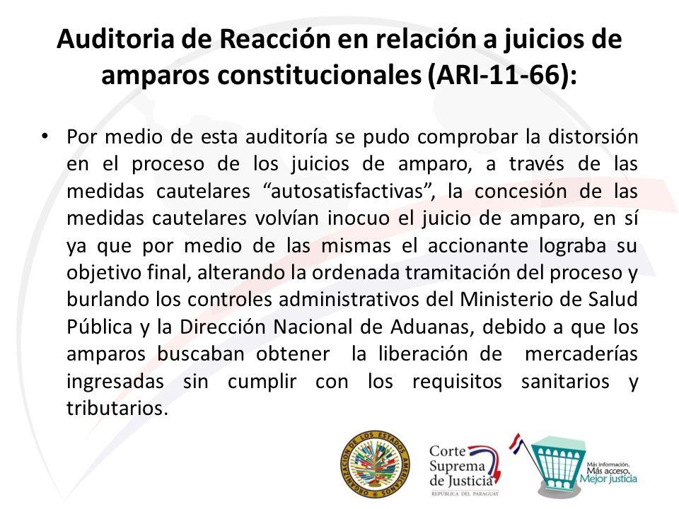 Auditoria de Reacción en relación a juicios de amparos constitucionales (ARI-11-66): Por medio de esta auditoría se pudo comprobar la distorsión en el