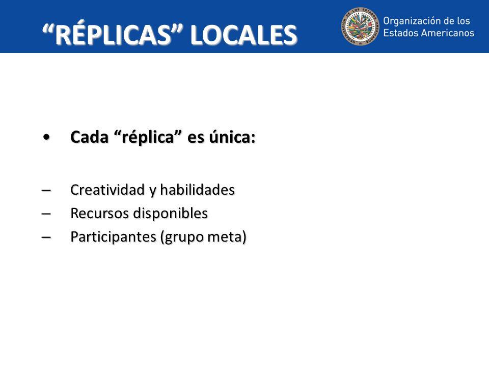 Cada réplica es única:Cada réplica es única: – Creatividad y habilidades ecursos disponibles – Recursos disponibles – Participantes (grupo meta) RÉPLICAS LOCALES