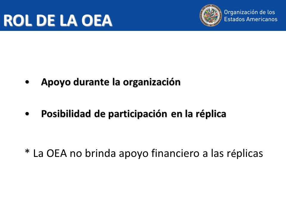 Apoyo durante la organizaciónApoyo durante la organización Posibilidad de participación en la réplicaPosibilidad de participación en la réplica é * La OEA no brinda apoyo financiero a las r é plicas ROL DE LA OEA