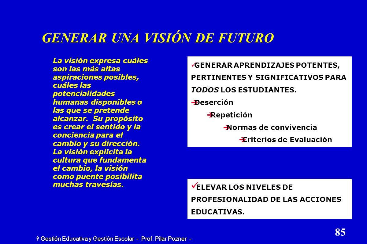 1. Inspirar la necesidad de generar transformaciones. 2. Generar una visión de futuro. 3. Comunicar esa visión de futuro. 7. Actualizar el aprendizaje