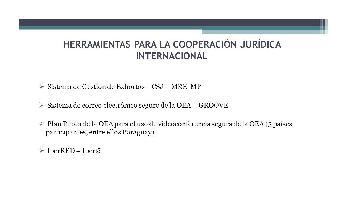 HERRAMIENTAS PARA LA COOPERACIÓN JURÍDICA INTERNACIONAL Sistema de Gestión de Exhortos – CSJ – MRE MP Sistema de correo electrónico seguro de la OEA –