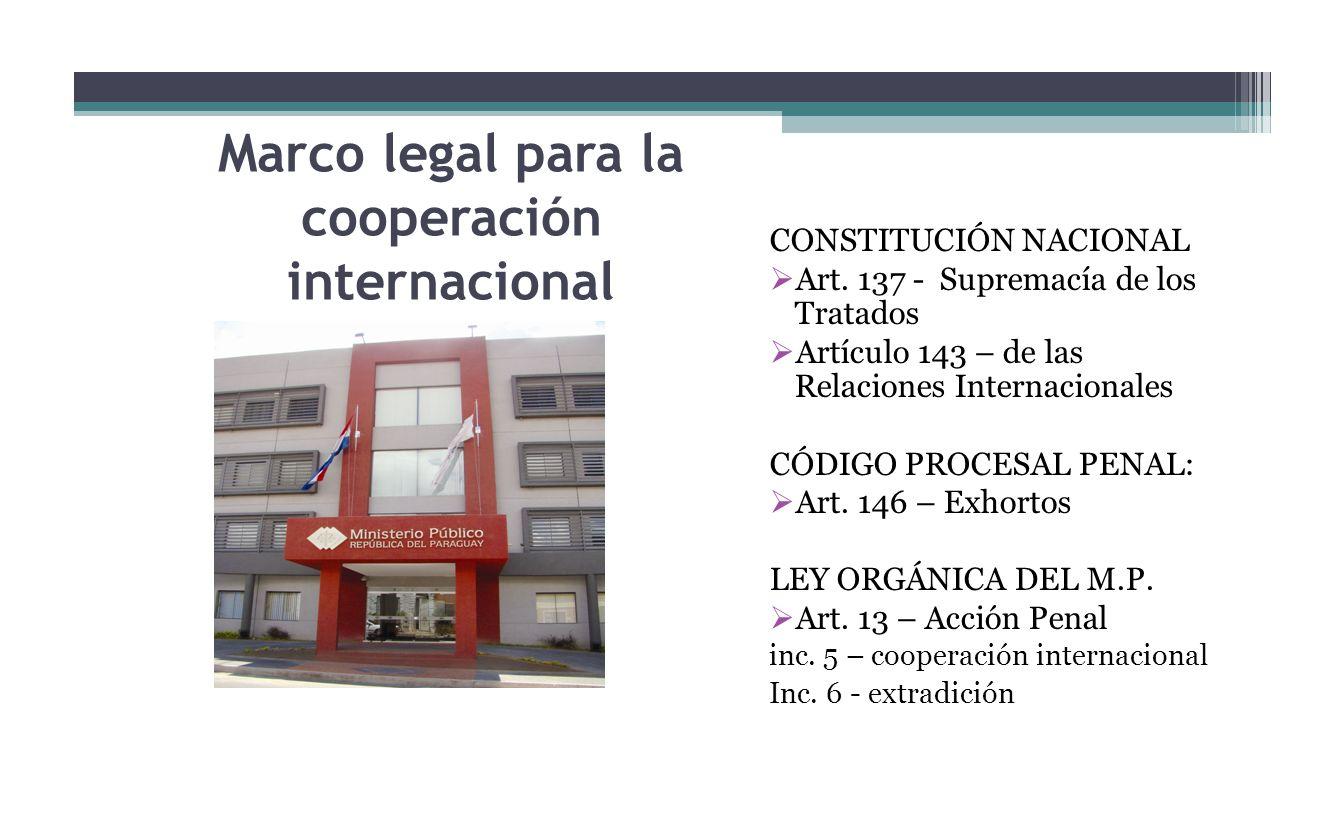 Marco legal para la cooperación internacional CONSTITUCIÓN NACIONAL Art. 137 - Supremacía de los Tratados Artículo 143 – de las Relaciones Internacion