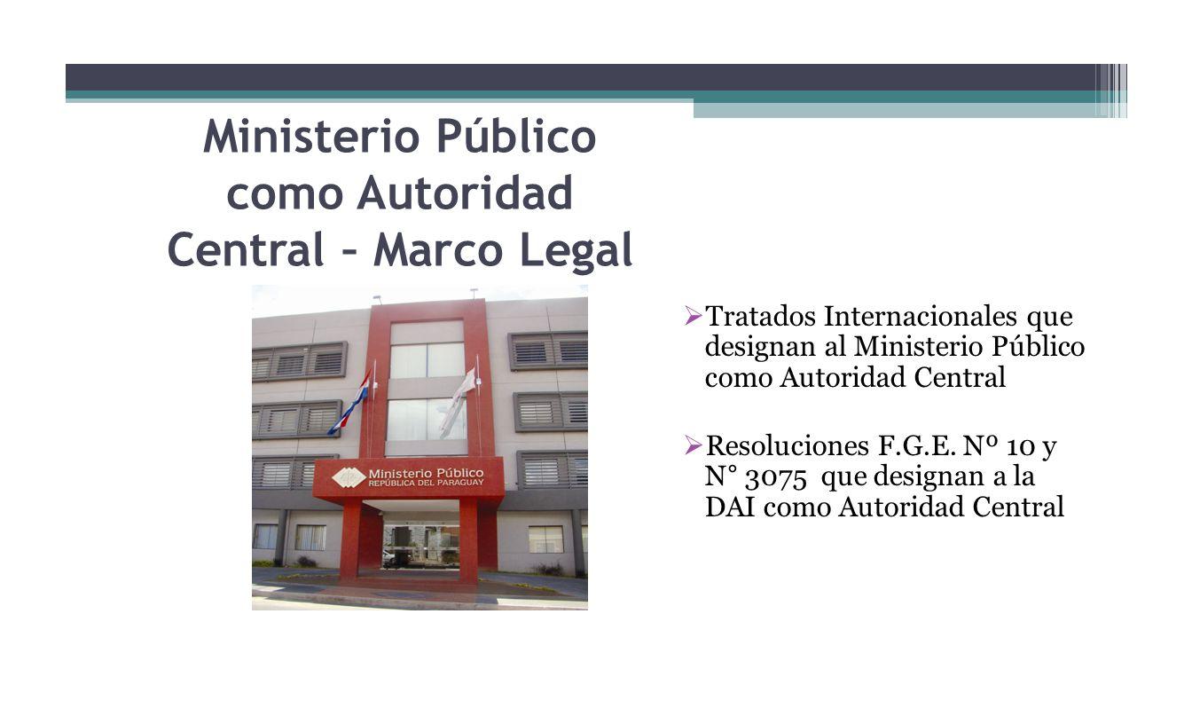 Ministerio Público como Autoridad Central – Marco Legal Tratados Internacionales que designan al Ministerio Público como Autoridad Central Resolucione