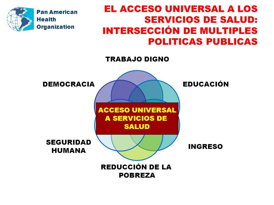 Pan American Health Organization EL ACCESO UNIVERSAL A LOS SERVICIOS DE SALUD: INTERSECCIÓN DE MULTIPLES POLITICAS PUBLICAS TRABAJO DIGNO EDUCACIÓN INGRESO REDUCCIÓN DE LA POBREZA SEGURIDAD HUMANA DEMOCRACIA ACCESO UNIVERSAL A SERVICIOS DE SALUD
