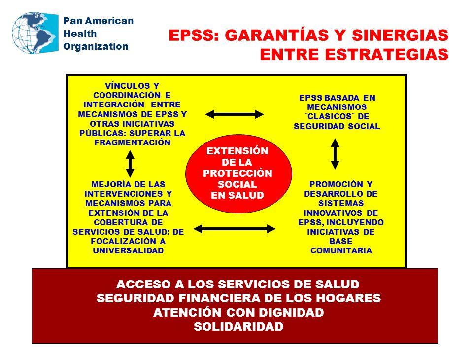 Pan American Health Organization EPSS: GARANTÍAS Y SINERGIAS ENTRE ESTRATEGIAS VÍNCULOS Y COORDINACIÓN E INTEGRACIÓN ENTRE MECANISMOS DE EPSS Y OTRAS INICIATIVAS PÚBLICAS: SUPERAR LA FRAGMENTACIÓN EPSS BASADA EN MECANISMOS ¨CLASICOS¨ DE SEGURIDAD SOCIAL EXTENSIÓN DE LA PROTECCIÓN SOCIAL EN SALUD MEJORÍA DE LAS INTERVENCIONES Y MECANISMOS PARA EXTENSIÓN DE LA COBERTURA DE SERVICIOS DE SALUD: DE FOCALIZACIÓN A UNIVERSALIDAD PROMOCIÓN Y DESARROLLO DE SISTEMAS INNOVATIVOS DE EPSS, INCLUYENDO INICIATIVAS DE BASE COMUNITARIA ACCESO A LOS SERVICIOS DE SALUD SEGURIDAD FINANCIERA DE LOS HOGARES ATENCIÓN CON DIGNIDAD SOLIDARIDAD