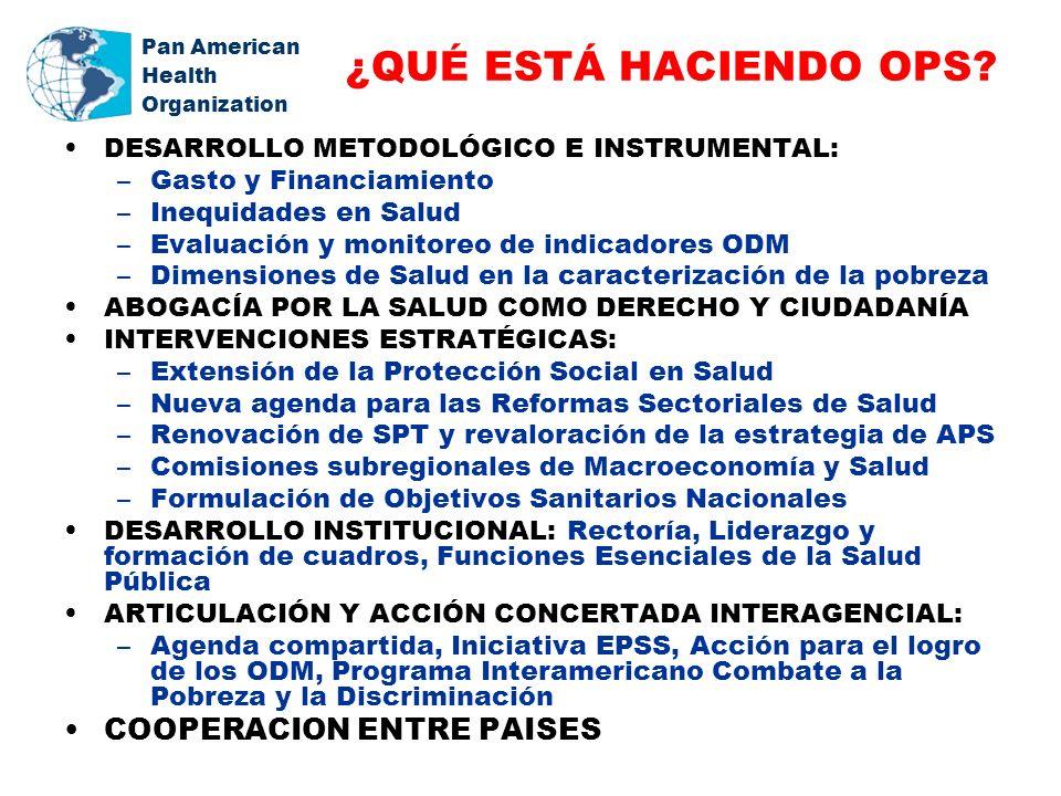 Pan American Health Organization ¿QUÉ ESTÁ HACIENDO OPS.