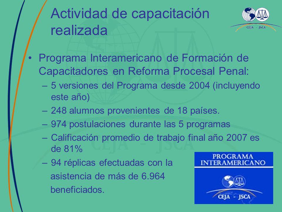 Actividad de capacitación realizada Programa Interamericano de Formación de Capacitadores en Reforma Procesal Penal: –5 versiones del Programa desde 2