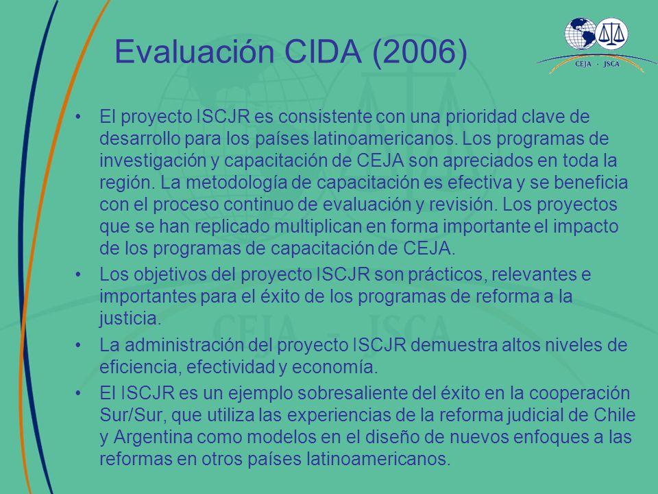 Evaluación CIDA (2006) El proyecto ISCJR es consistente con una prioridad clave de desarrollo para los países latinoamericanos. Los programas de inves