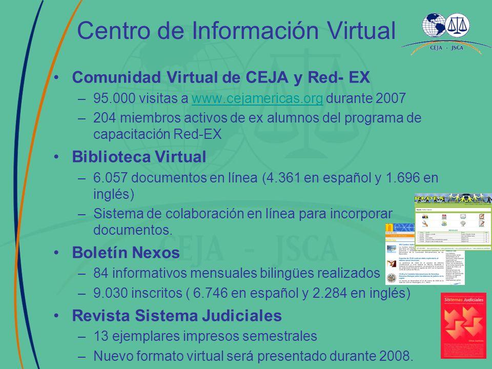 Centro de Información Virtual Comunidad Virtual de CEJA y Red- EX –95.000 visitas a www.cejamericas.org durante 2007www.cejamericas.org –204 miembros