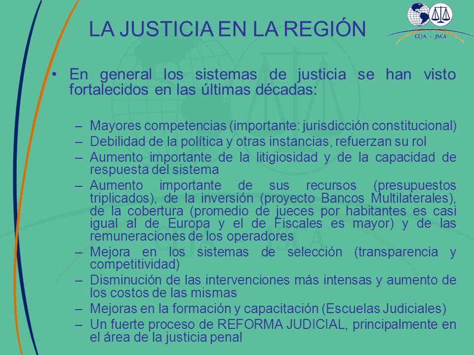 En general los sistemas de justicia se han visto fortalecidos en las últimas décadas: –Mayores competencias (importante: jurisdicción constitucional)