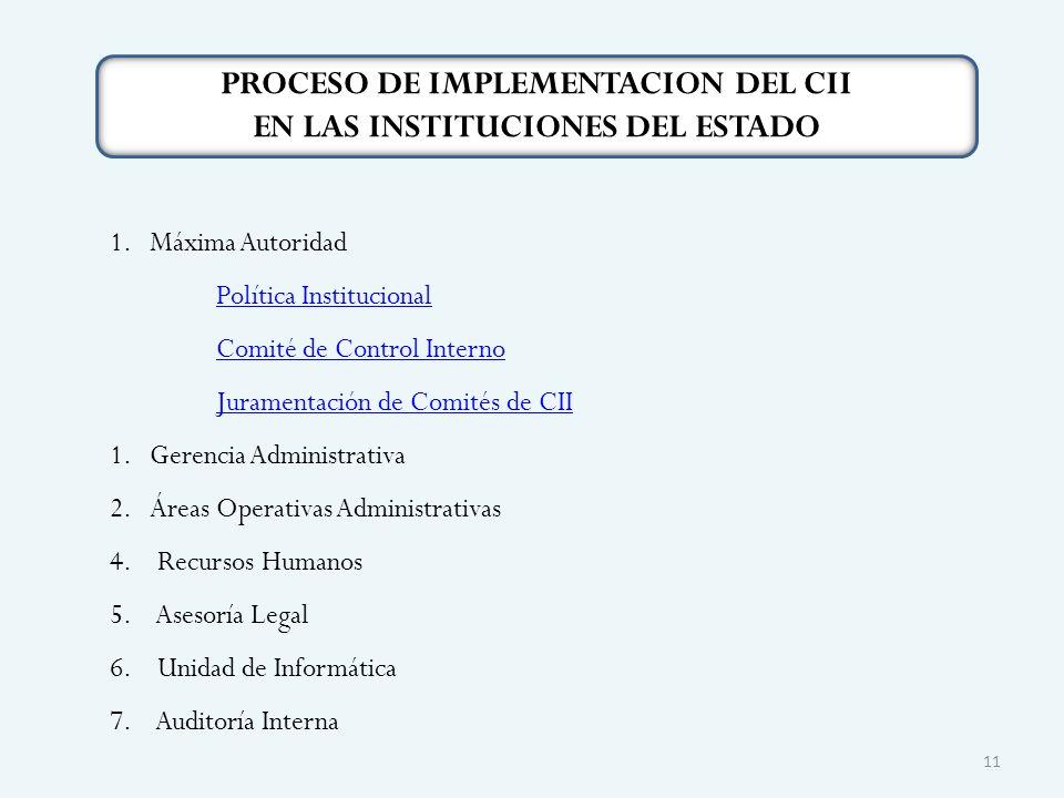 1.Máxima Autoridad Política Institucional Comité de Control Interno Juramentación de Comités de CII 1.Gerencia Administrativa 2.Áreas Operativas Admin