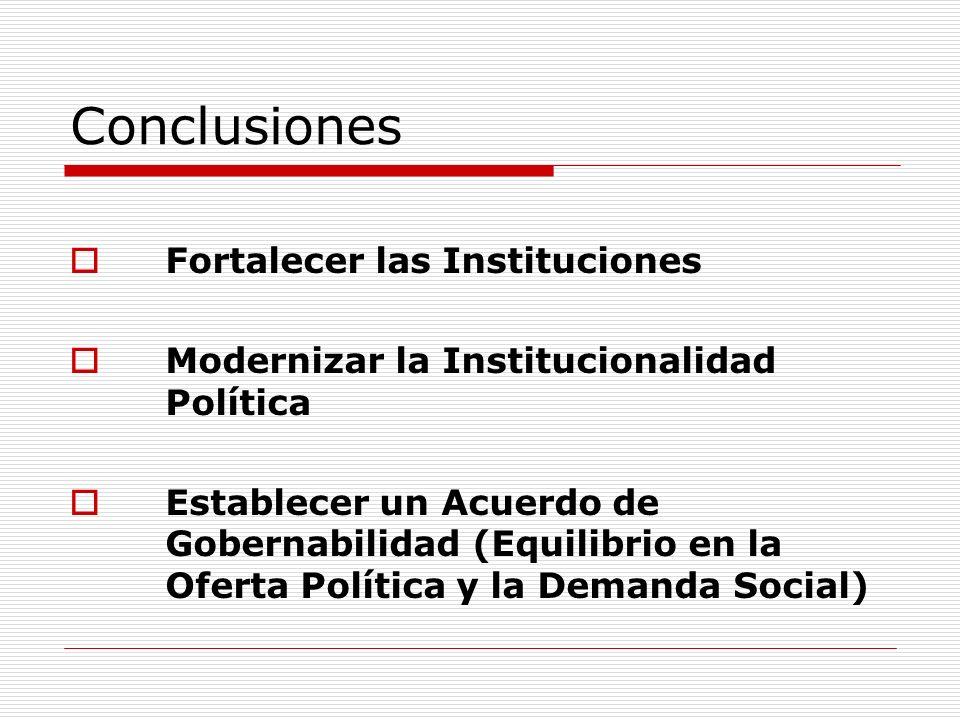 Conclusiones Fortalecer las Instituciones Modernizar la Institucionalidad Política Establecer un Acuerdo de Gobernabilidad (Equilibrio en la Oferta Po