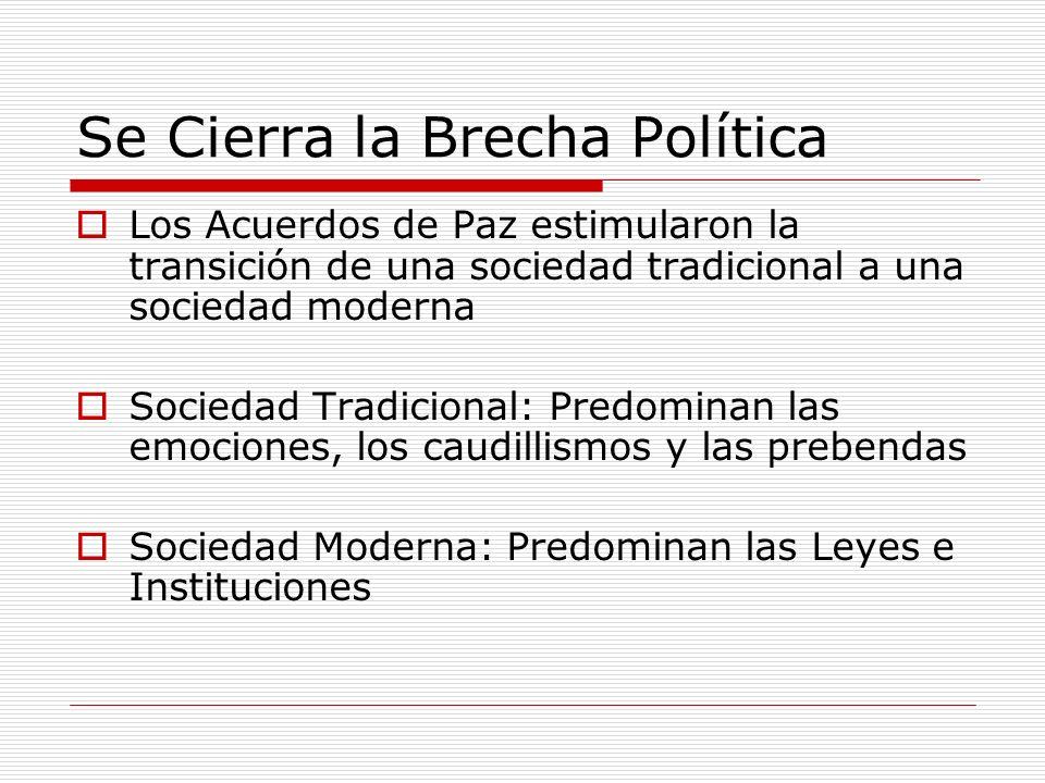 Se Cierra la Brecha Política Los Acuerdos de Paz estimularon la transición de una sociedad tradicional a una sociedad moderna Sociedad Tradicional: Pr