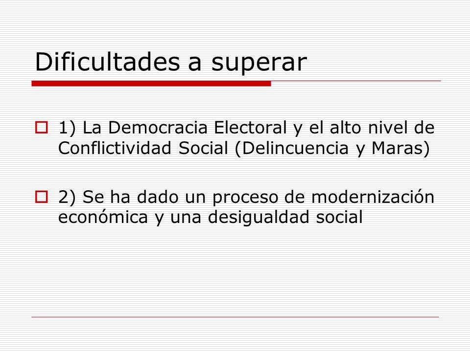 Dificultades a superar 1) La Democracia Electoral y el alto nivel de Conflictividad Social (Delincuencia y Maras) 2) Se ha dado un proceso de moderniz