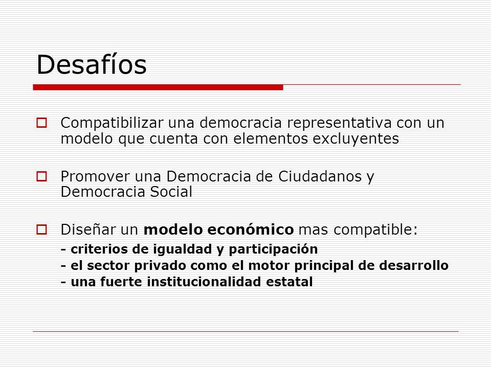 Desafíos Compatibilizar una democracia representativa con un modelo que cuenta con elementos excluyentes Promover una Democracia de Ciudadanos y Democ