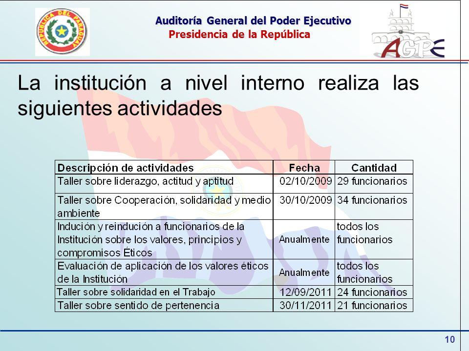 10 Auditoría General del Poder Ejecutivo Presidencia de la República La institución a nivel interno realiza las siguientes actividades