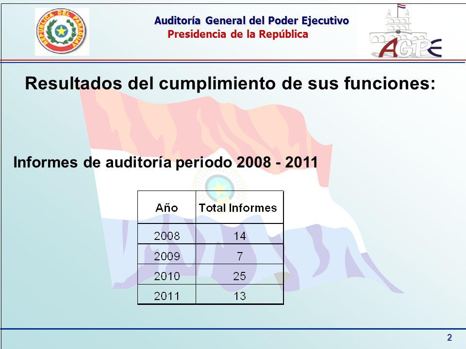 2 Auditoría General del Poder Ejecutivo Presidencia de la República Resultados del cumplimiento de sus funciones: Informes de auditoría periodo 2008 -