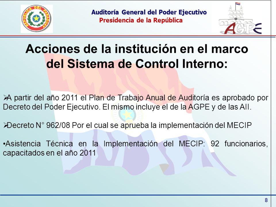 8 Auditoría General del Poder Ejecutivo Presidencia de la República Acciones de la institución en el marco del Sistema de Control Interno: A partir de