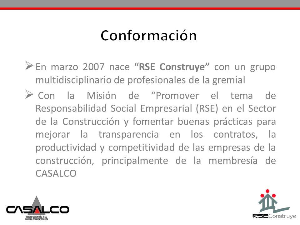 En marzo 2007 nace RSE Construye con un grupo multidisciplinario de profesionales de la gremial Con la Misión de Promover el tema de Responsabilidad S