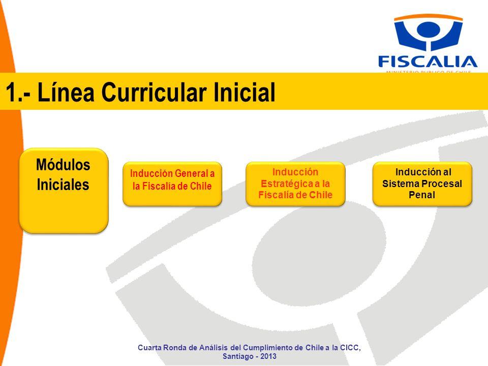 Módulos Iniciales Inducción General a la Fiscalía de Chile Inducción Estratégica a la Fiscalía de Chile Inducción al Sistema Procesal Penal 1.- Línea