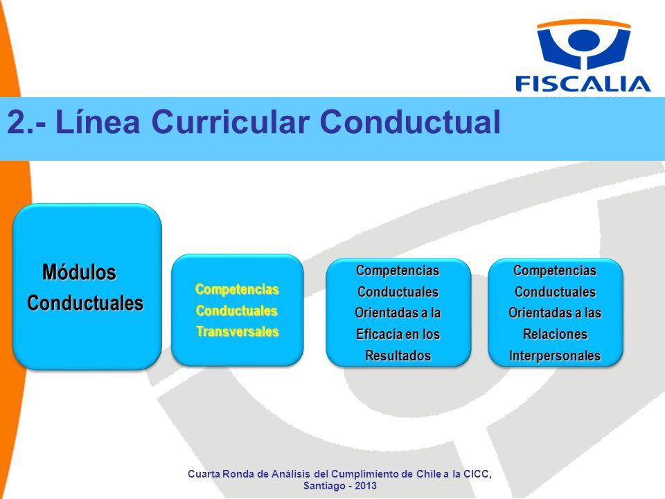 Módulos Conductuales Módulos Conductuales Competencias Conductuales Transversales 2.- Línea Curricular Conductual Competencias Conductuales Orientadas