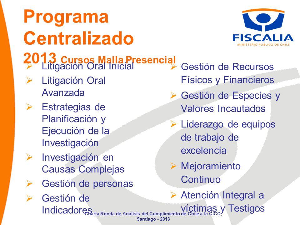 Programa Centralizado 2013 Cursos Malla Presencial Litigación Oral Inicial Litigación Oral Avanzada Estrategias de Planificación y Ejecución de la Inv