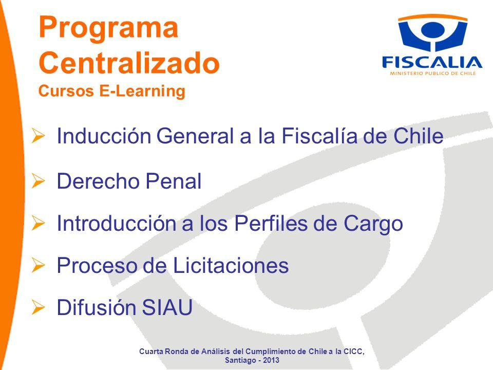 Programa Centralizado Cursos E-Learning Inducción General a la Fiscalía de Chile Derecho Penal Introducción a los Perfiles de Cargo Proceso de Licitac