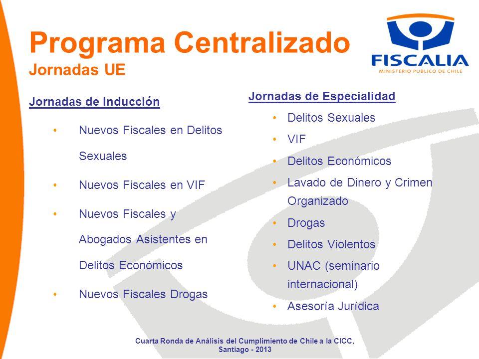 Programa Centralizado Jornadas UE Jornadas de Inducción Nuevos Fiscales en Delitos Sexuales Nuevos Fiscales en VIF Nuevos Fiscales y Abogados Asistent
