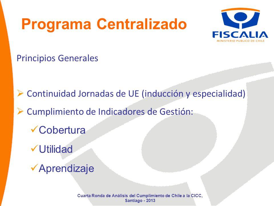 Programa Centralizado Principios Generales Continuidad Jornadas de UE (inducción y especialidad) Cumplimiento de Indicadores de Gestión: Cobertura Uti