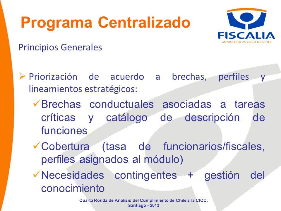 Programa Centralizado Metodologías aplicadas según contenidos y objetivos del curso: Exposiciones teóricas Juegos de rol / simulaciones Análisis de casos Trabajo de grupos E – Learning Cuarta Ronda de Análisis del Cumplimiento de Chile a la CICC, Santiago - 2013