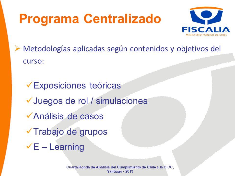 Programa Centralizado Metodologías aplicadas según contenidos y objetivos del curso: Exposiciones teóricas Juegos de rol / simulaciones Análisis de ca