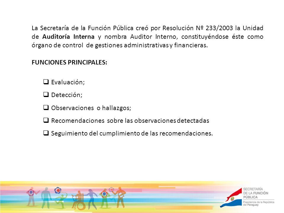 Plan de control del cumplimiento de los procedimientos administrativos, disposiciones legales y reglamentarias por parte de la Auditoria de Gestión Verificación y análisis de Estados Contables, Financieros y Presupuestarios por parte de la Auditoria Financiera.