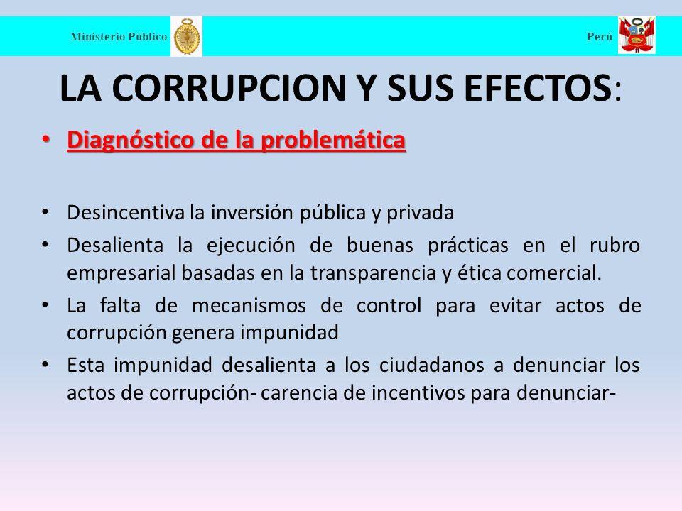 Ministerio Público Perú Competencia - Supuestos: Procesos de adquisición de bienes y servicios (adquisición de productos sin contar con especificaciones técnicas, fraccionamiento, direccionados a determinado proveedor, con documentación falsa, recepción de productos defectuosos).