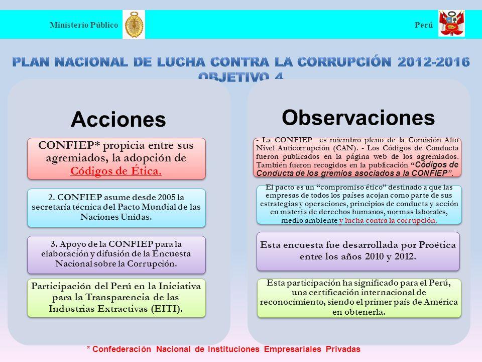 Ministerio Público Perú EstrategiasAcciones Desarrollar una cultura anticorrupción en la sociedad Desarrollar programas de formación en valores en la ciudadanía organizada y no organizada, con énfasis en los espacios de formación Establecer incentivos para las entidades y organizaciones civiles que promuevan una cultura de valores.