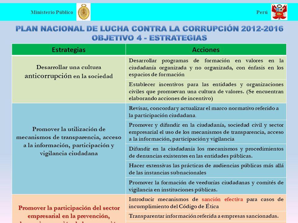 Ministerio Público Perú Acciones del Sector Público: - La elaboración del Plan Nacional de Lucha contra la Corrupción 2012-2016 el cual contó con la participación de la actividad privada (CONFIEP).