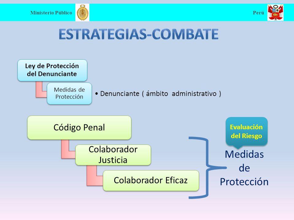 Ministerio Público Perú MEDIDAS DE PROTECCIÓN EN EL NCPP Las Medidas de Protección que pueden adoptarse son las siguientes: 1 Protección Policial.
