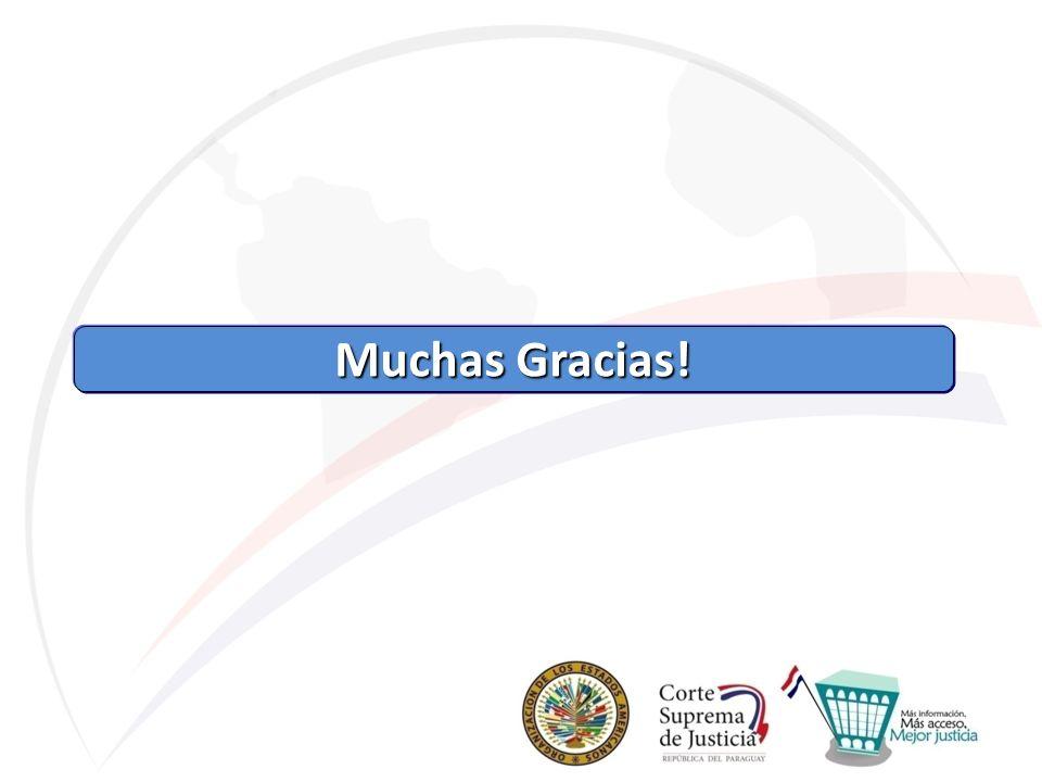Muchas Gracias! Muchas Gracias!
