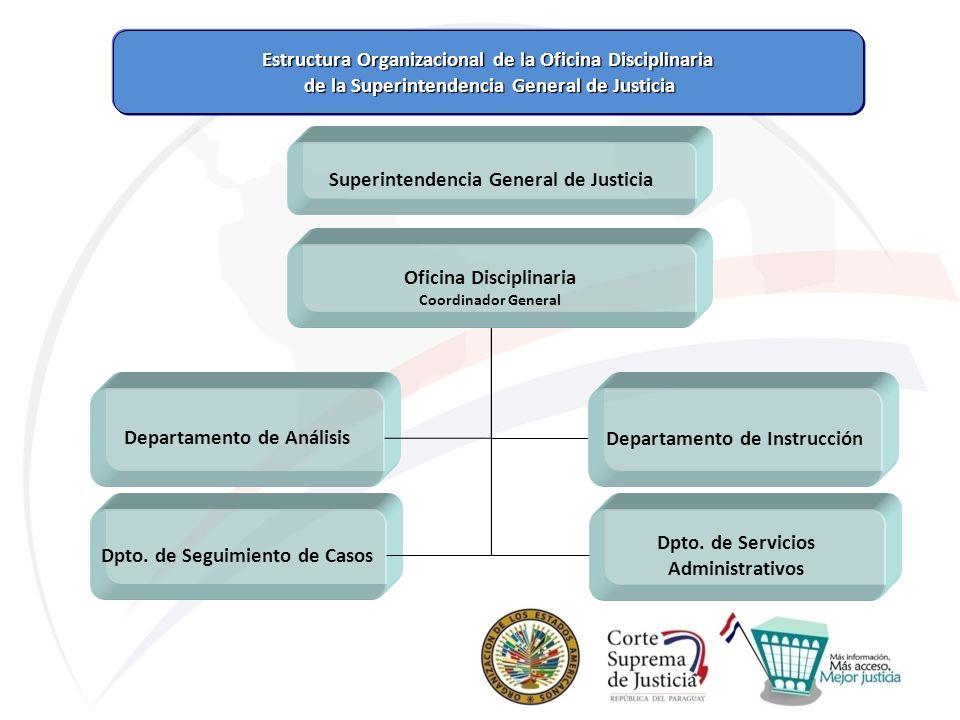 Departamento de Análisis Departamento de Instrucción Dpto. de Seguimiento de Casos Dpto. de Servicios Administrativos Superintendencia General de Just