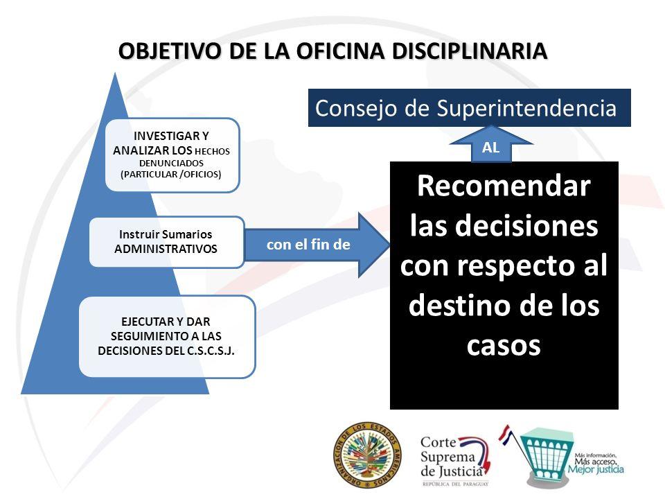 OBJETIVO DE LA OFICINA DISCIPLINARIA INVESTIGAR Y ANALIZAR LOS HECHOS DENUNCIADOS (PARTICULAR /OFICIOS) Instruir Sumarios ADMINISTRATIVOS EJECUTAR Y D