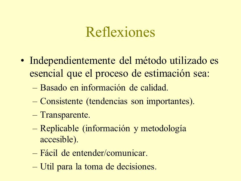 Reflexiones Independientemente del método utilizado es esencial que el proceso de estimación sea: –Basado en información de calidad. –Consistente (ten