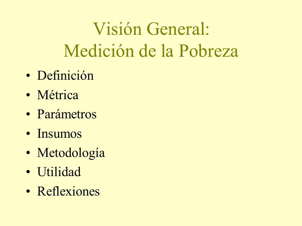 Definición Métrica Parámetros Insumos Metodología Utilidad Reflexiones Visión General: Medición de la Pobreza