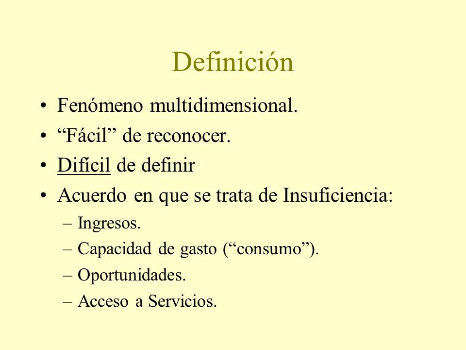 Fenómeno multidimensional. Fácil de reconocer. Difícil de definir Acuerdo en que se trata de Insuficiencia: –Ingresos. –Capacidad de gasto (consumo).